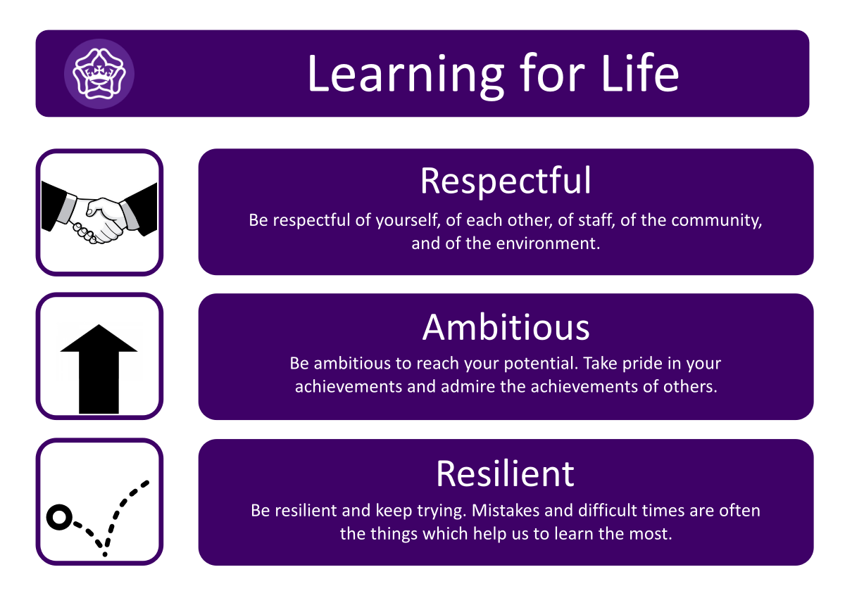 Learning for life v4